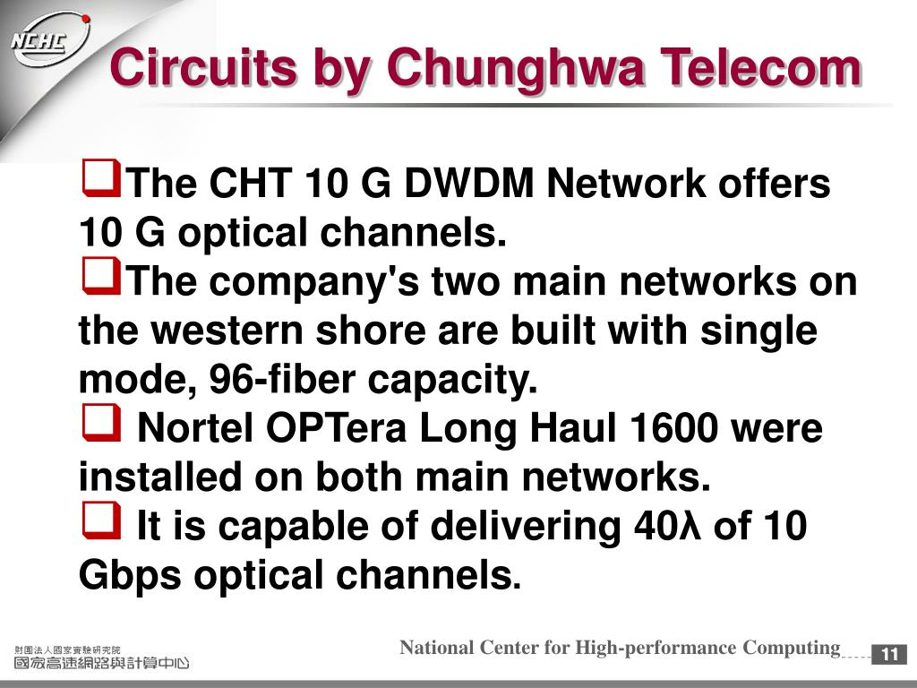 Circuits by Chunghwa Telecom