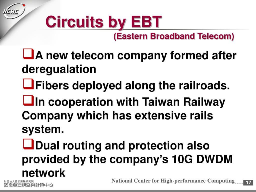 Circuits by EBT