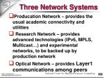 three network systems