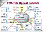 twaren optical network