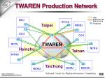 twaren production network
