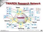 twaren research network