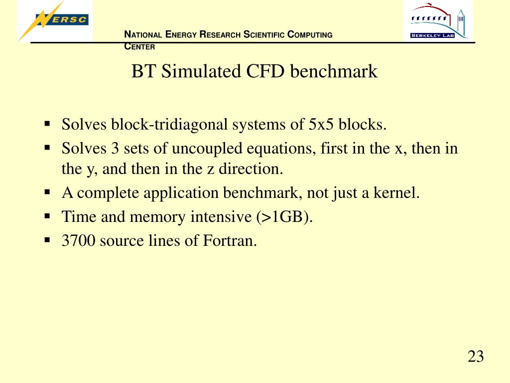 BT Simulated CFD benchmark