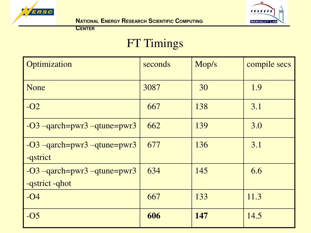 FT Timings