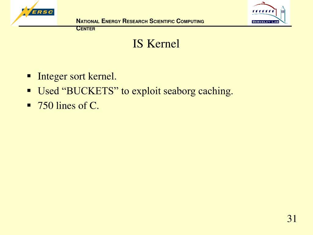 IS Kernel