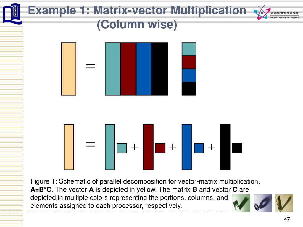 Example 1: Matrix-vector Multiplication (Column wise)