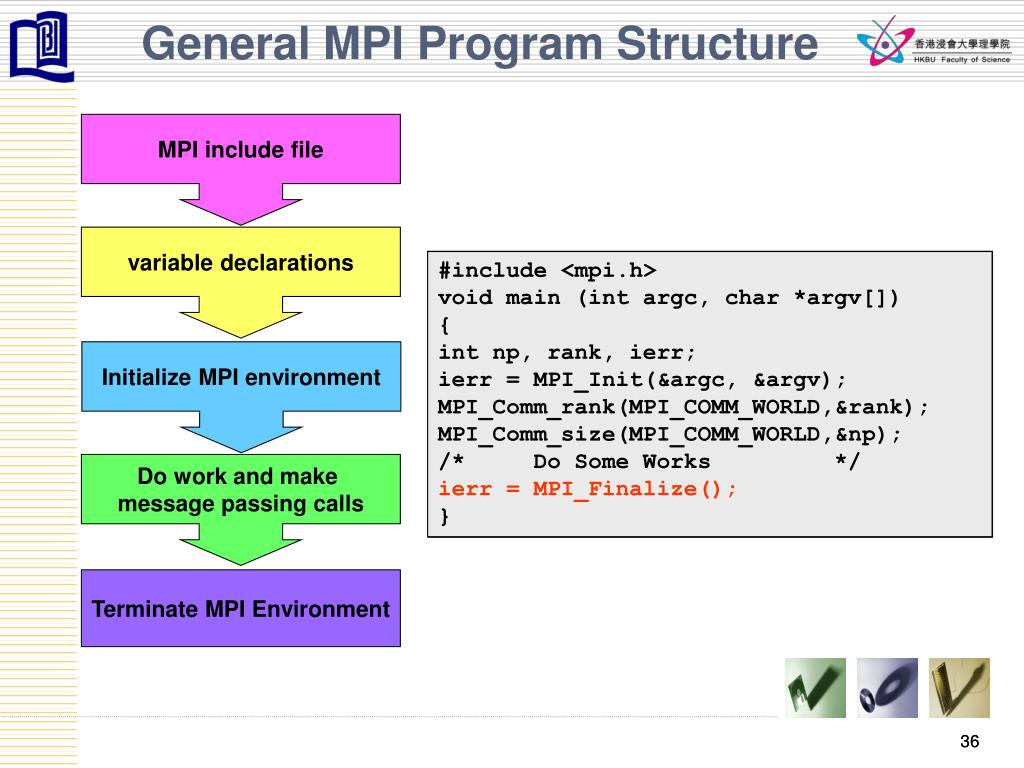 General MPI Program Structure