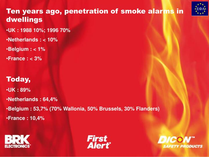 Ten years ago, penetration of smoke alarms in dwellings