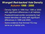 wrangell red backed vole density autumn 1998 2000