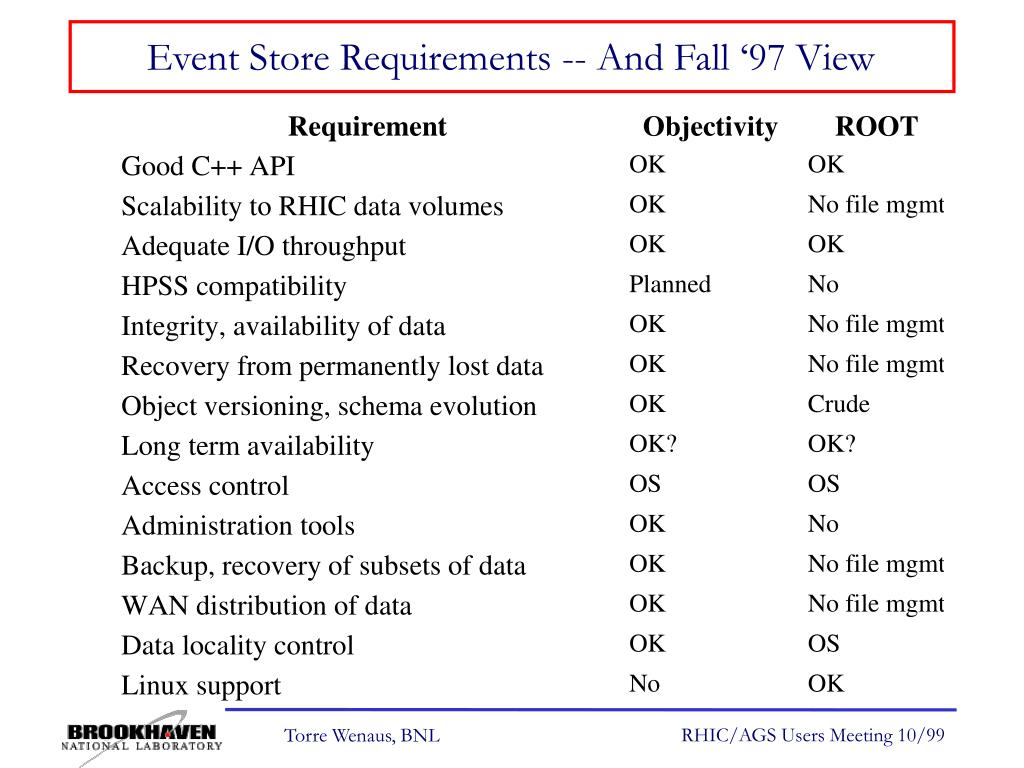 Event Store Requirements -- And Fall '97 View