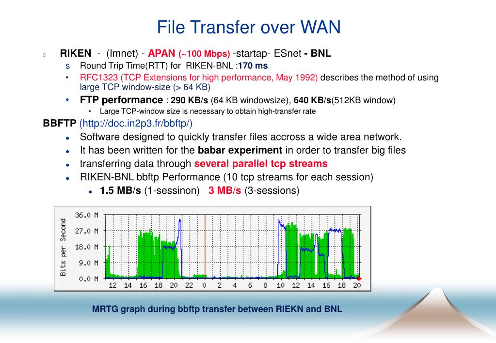 File Transfer over WAN