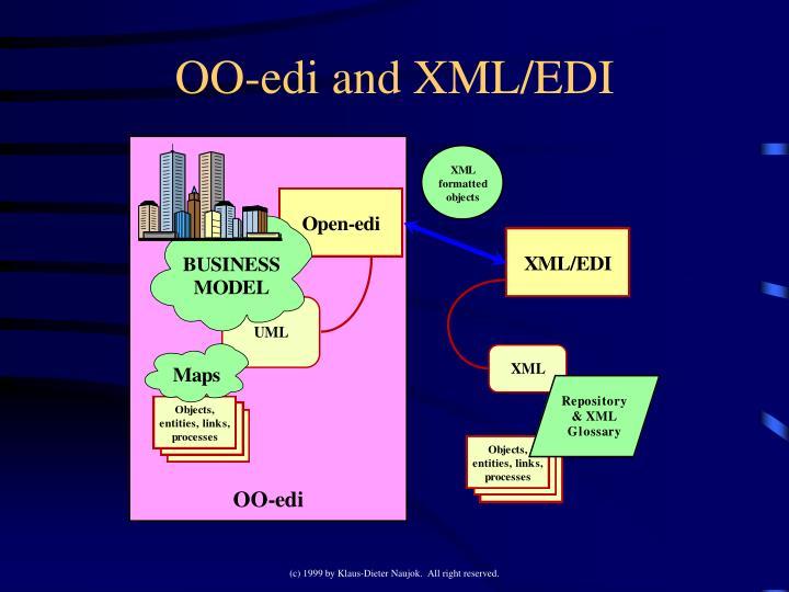 OO-edi and XML/EDI