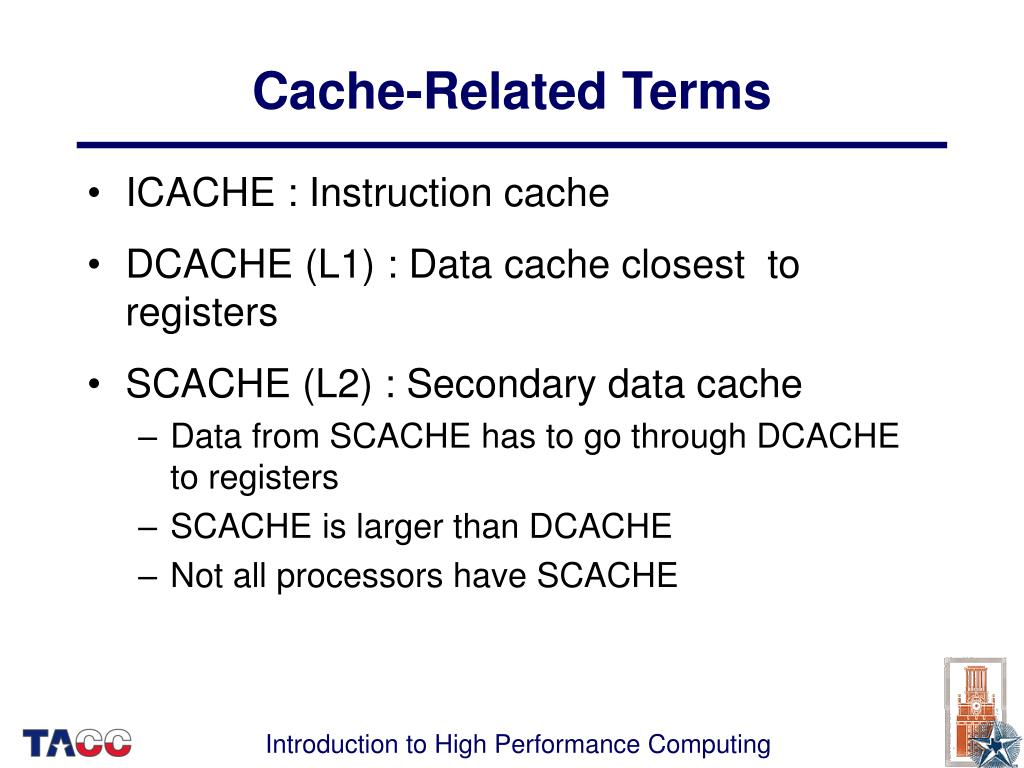 Cache-Related Terms