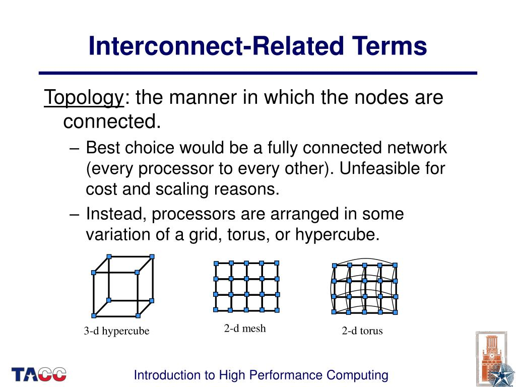 Interconnect-Related Terms