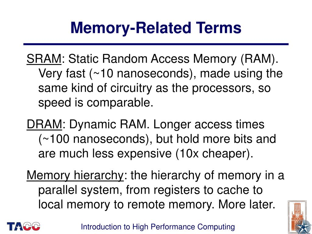 Memory-Related Terms