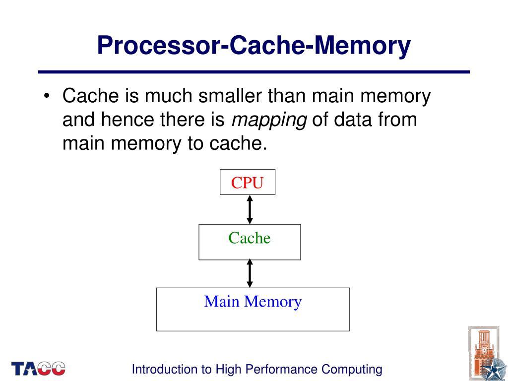 Processor-Cache-Memory