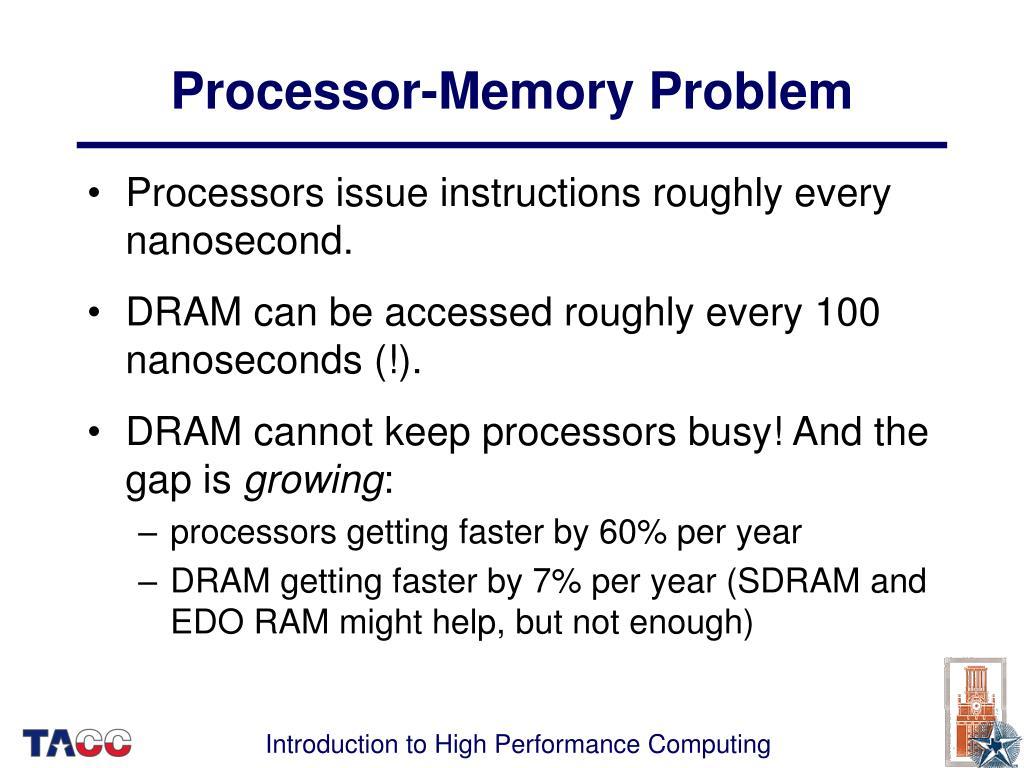 Processor-Memory Problem