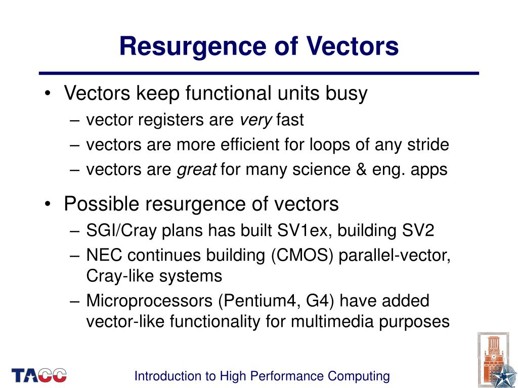 Resurgence of Vectors
