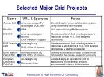 selected major grid projects