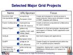 selected major grid projects125