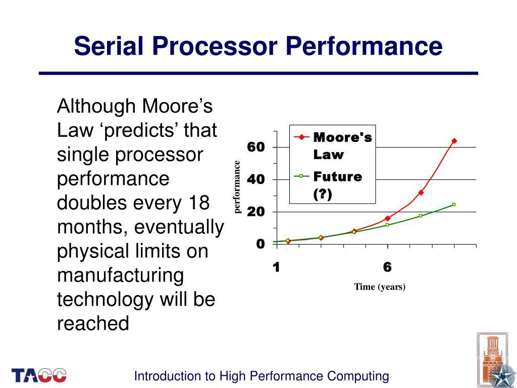 Serial Processor Performance