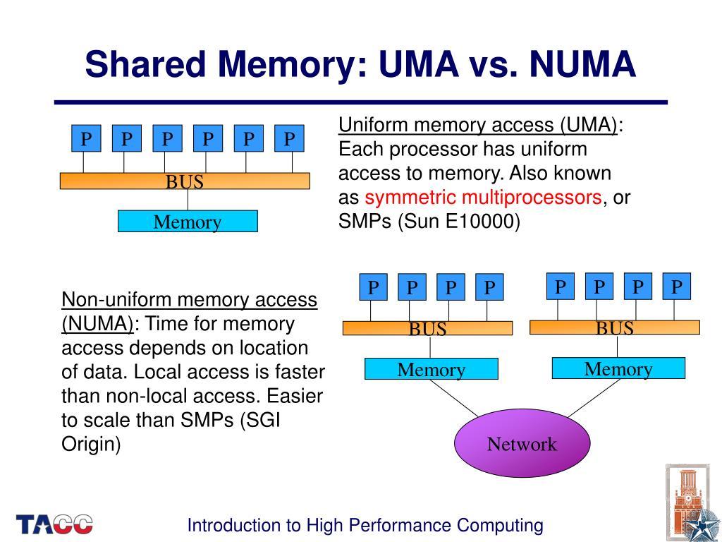 Shared Memory: UMA vs. NUMA