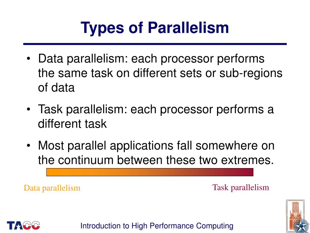 Types of Parallelism