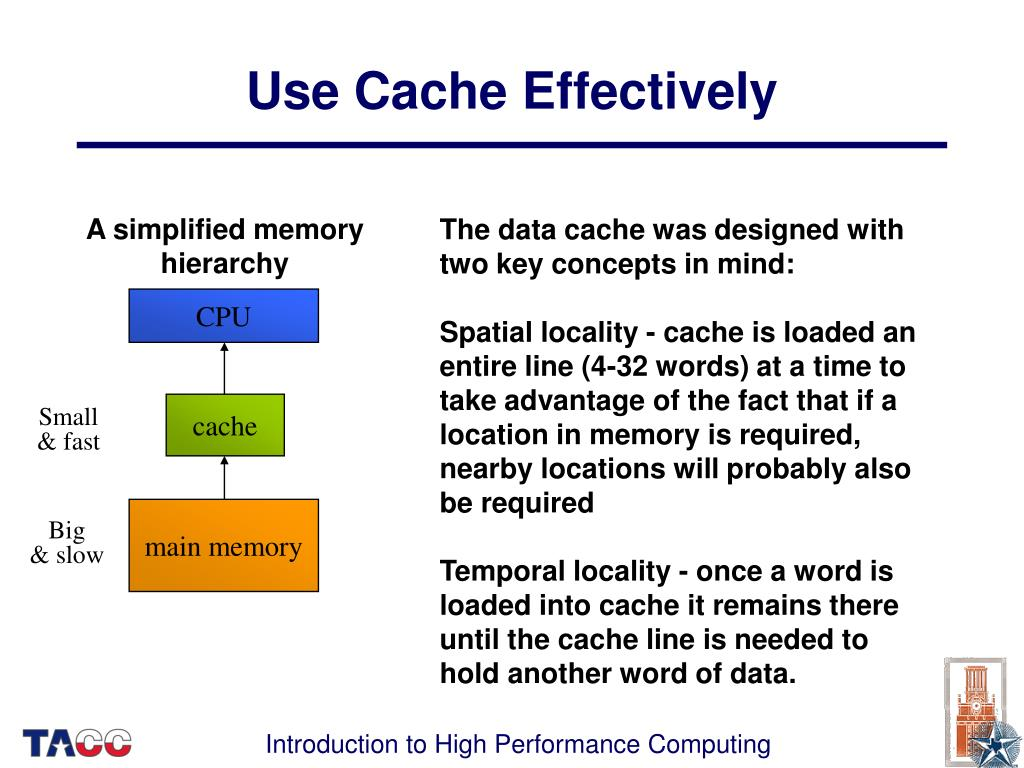 Use Cache Effectively