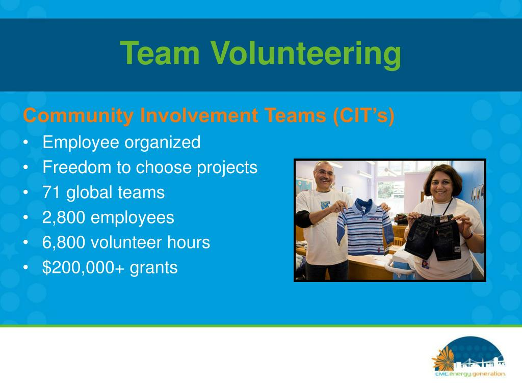 Team Volunteering