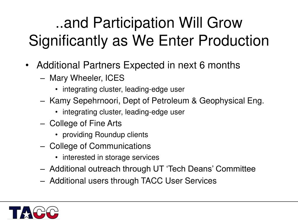..and Participation Will Grow Significantly as We Enter Production