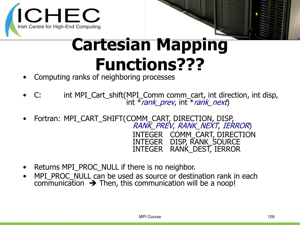 Cartesian Mapping Functions???