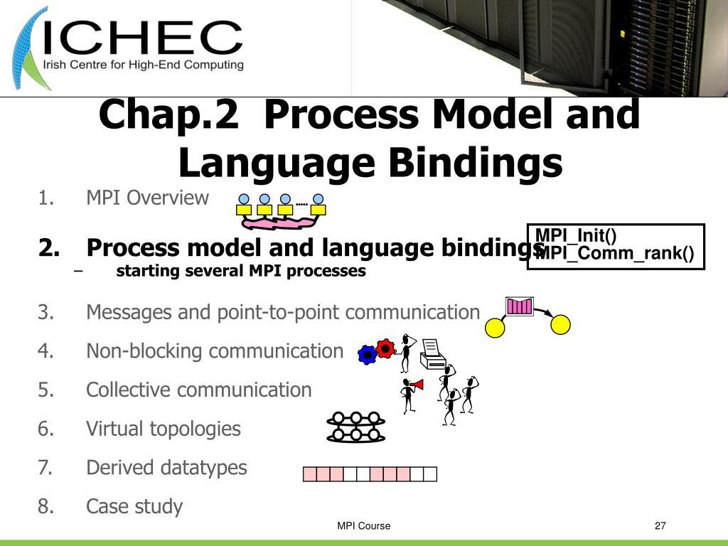 Chap.2  Process Model and Language Bindings