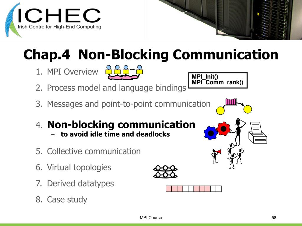 Chap.4  Non-Blocking Communication