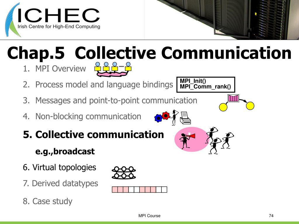 Chap.5  Collective Communication