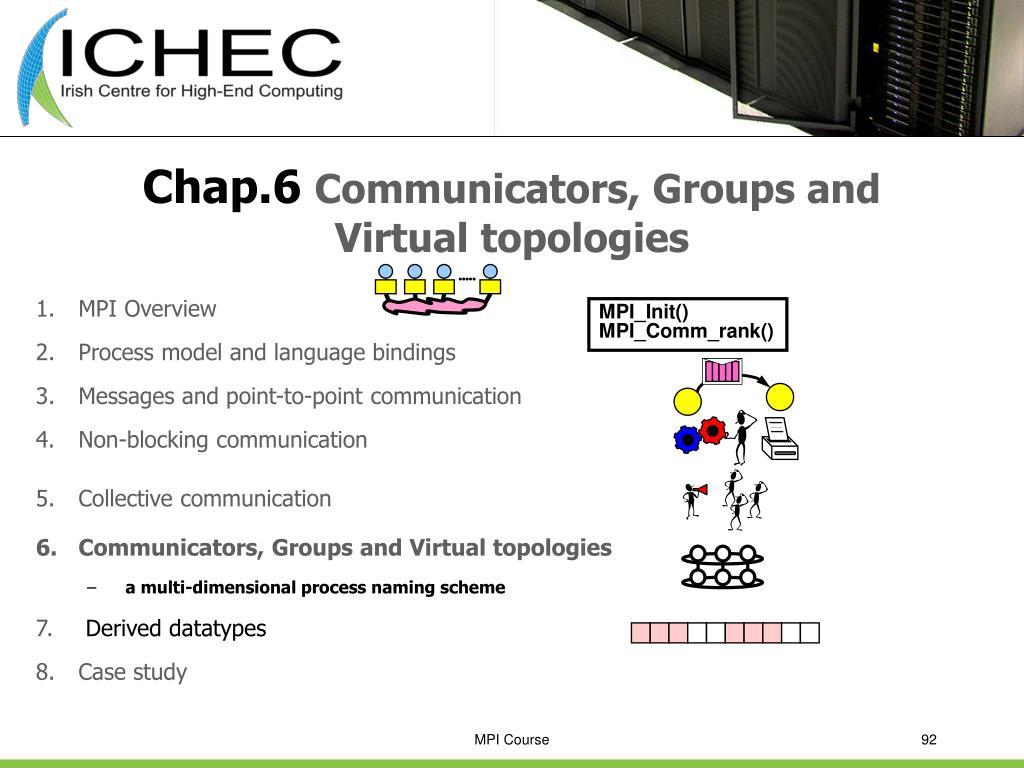 Chap.6