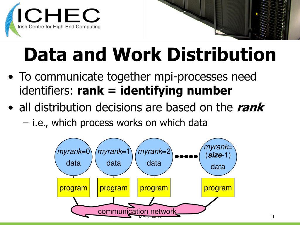 Data and Work Distribution