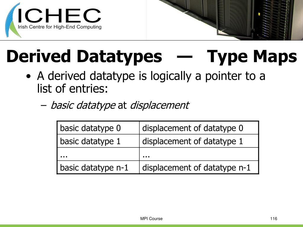 Derived Datatypes