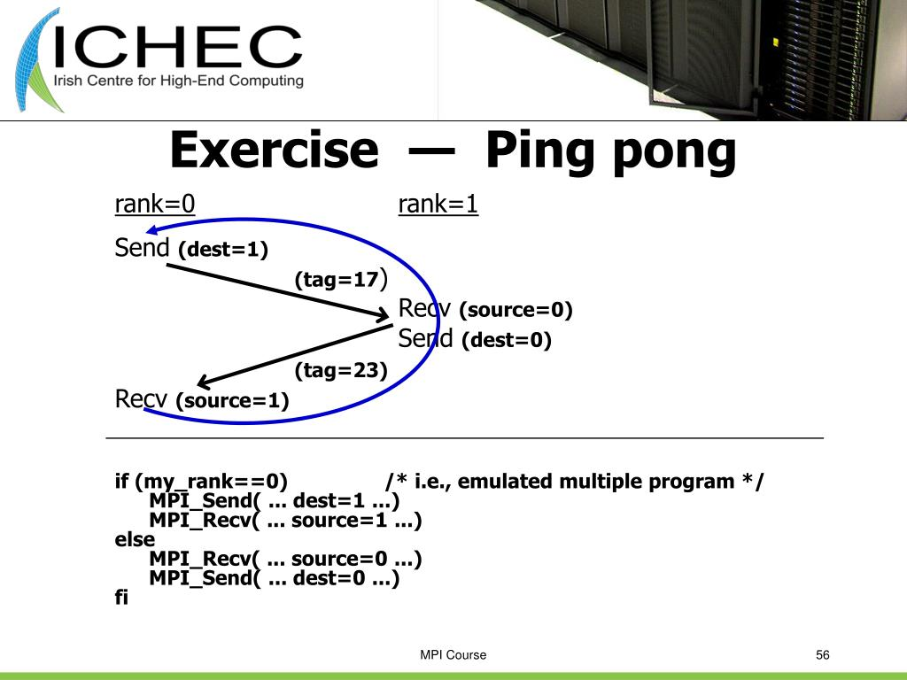 Exercise  —  Ping pong