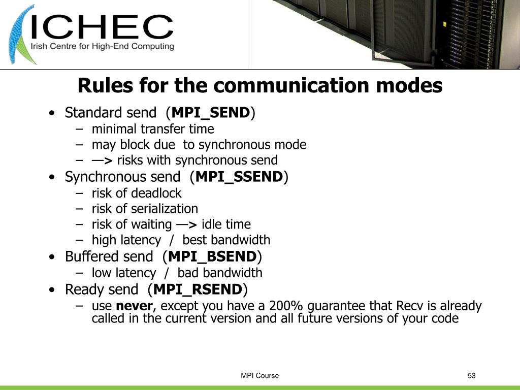 Rules for the communication modes