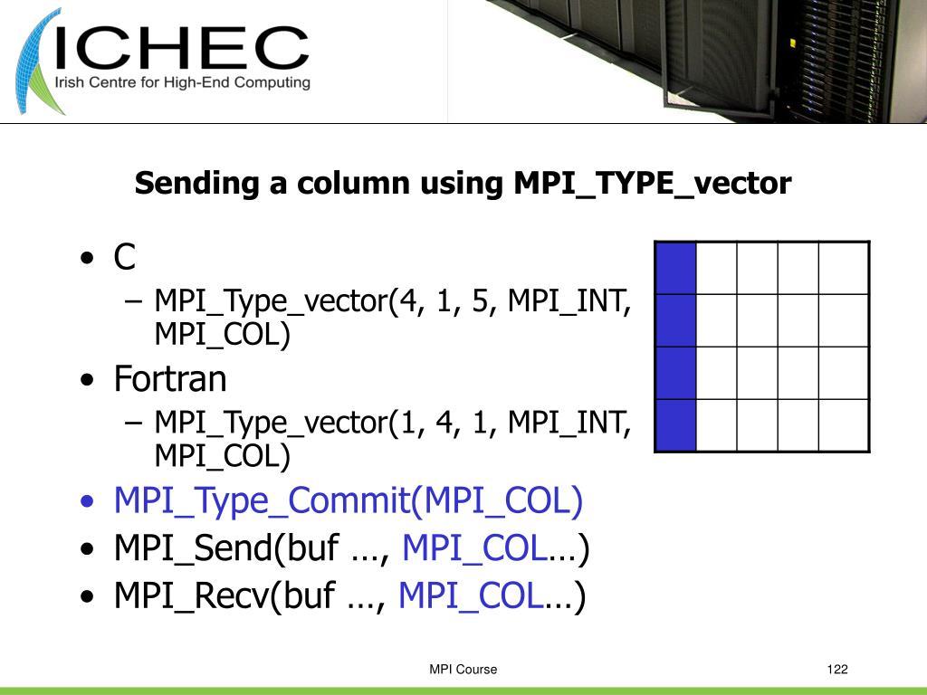 Sending a column using MPI_TYPE_vector