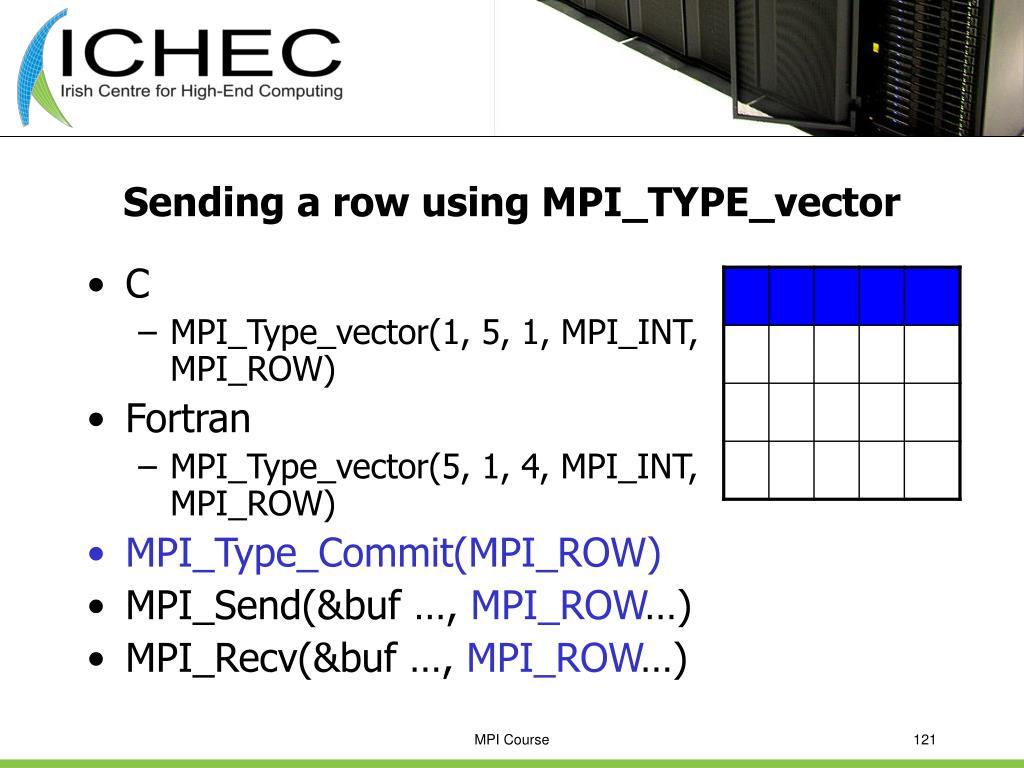 Sending a row using MPI_TYPE_vector