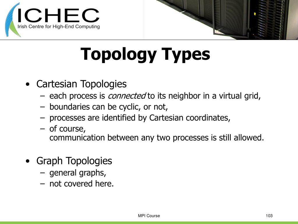 Topology Types