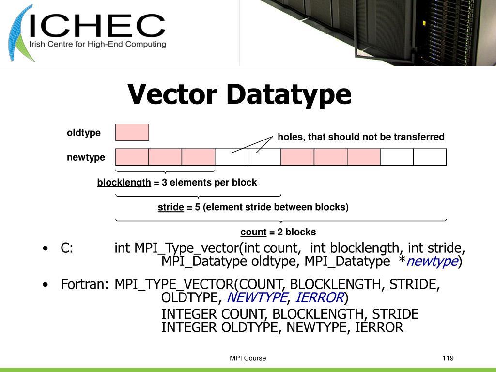 Vector Datatype