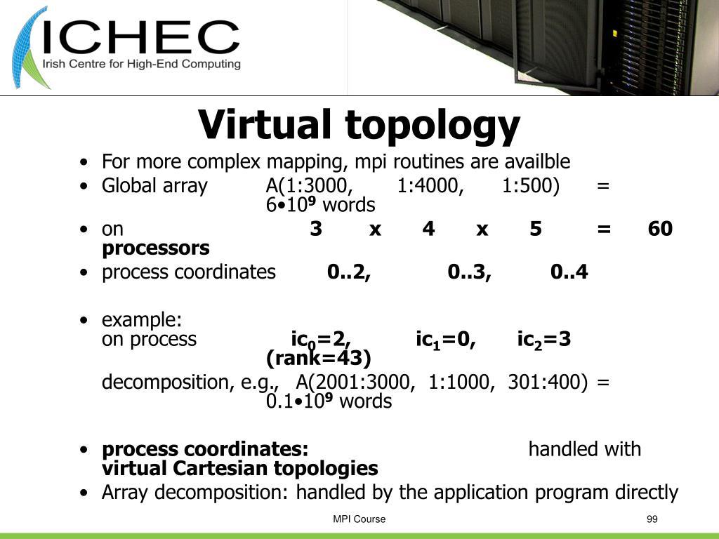Virtual topology