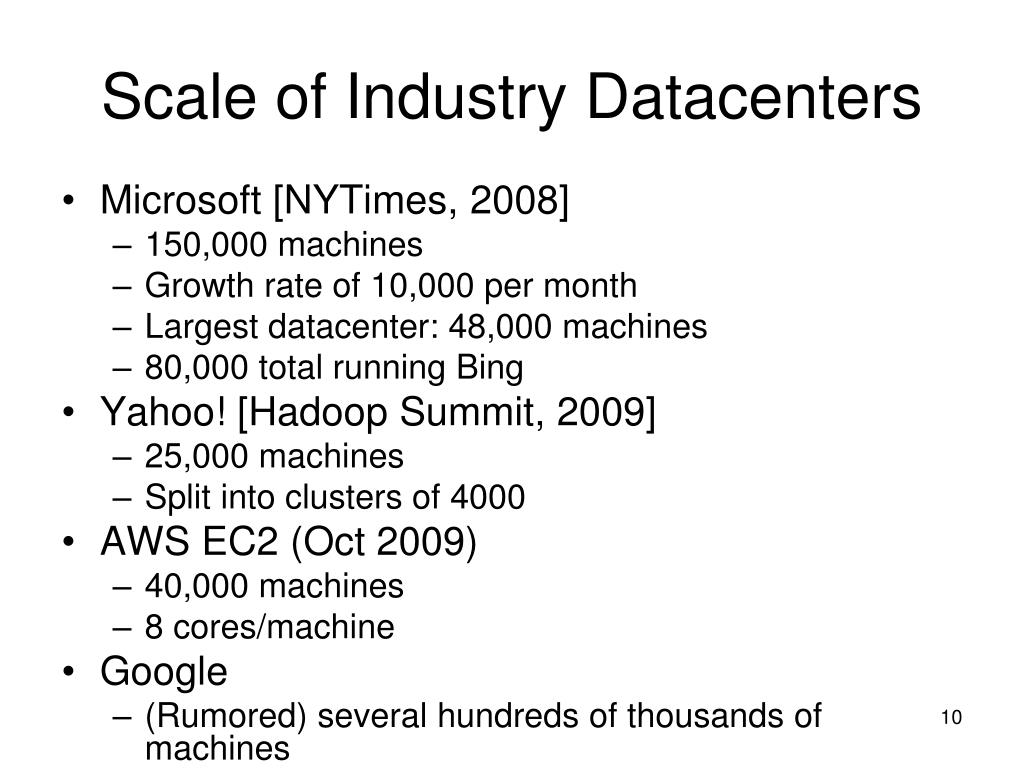 Scale of Industry Datacenters