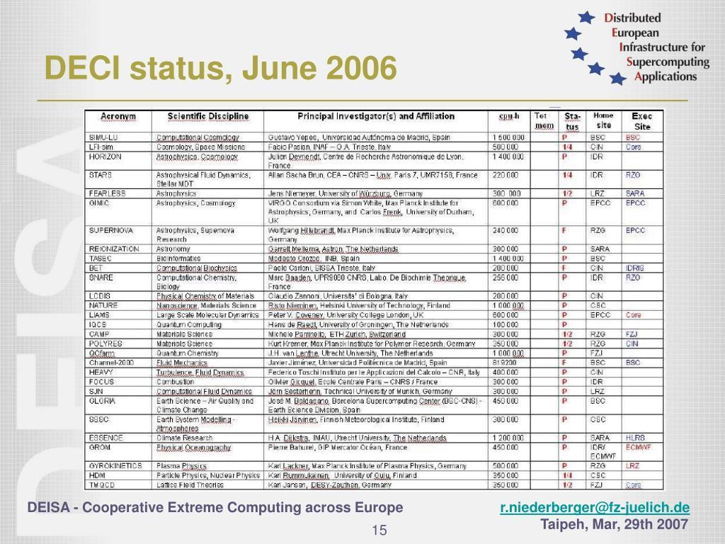 DECI status, June 2006