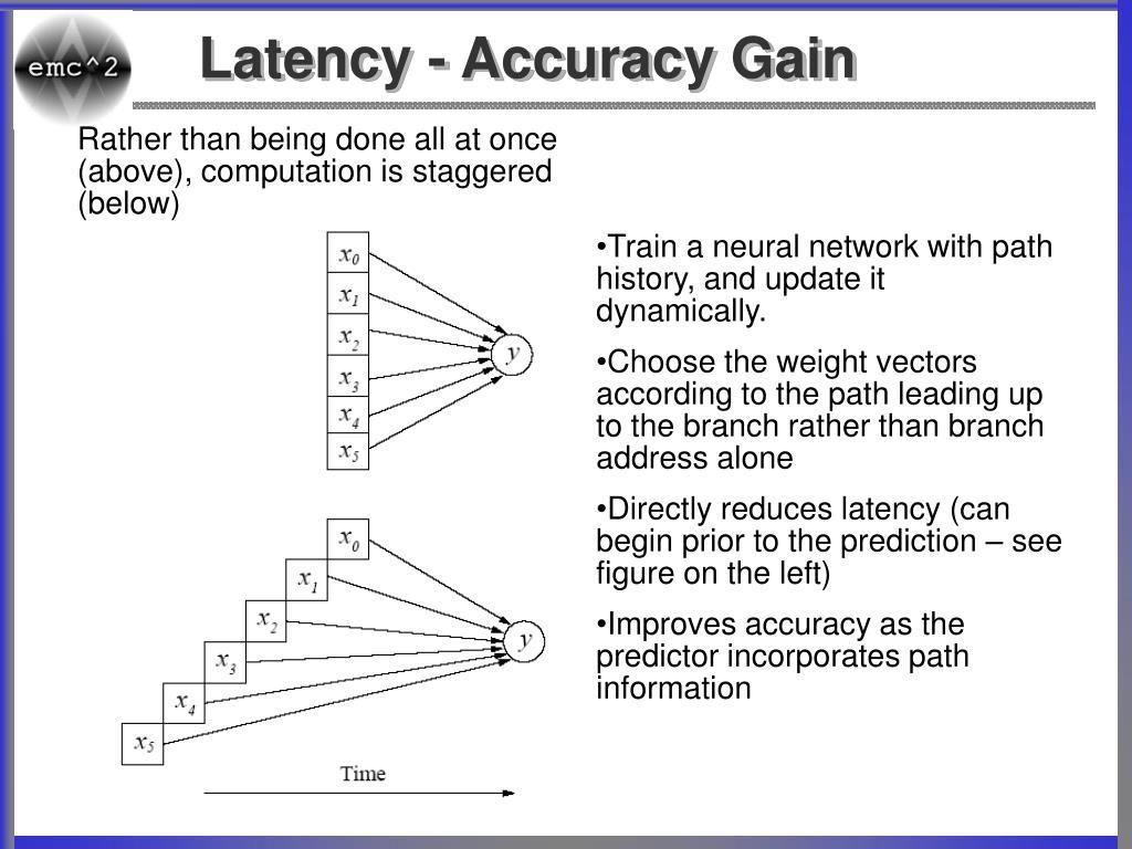 Latency - Accuracy Gain