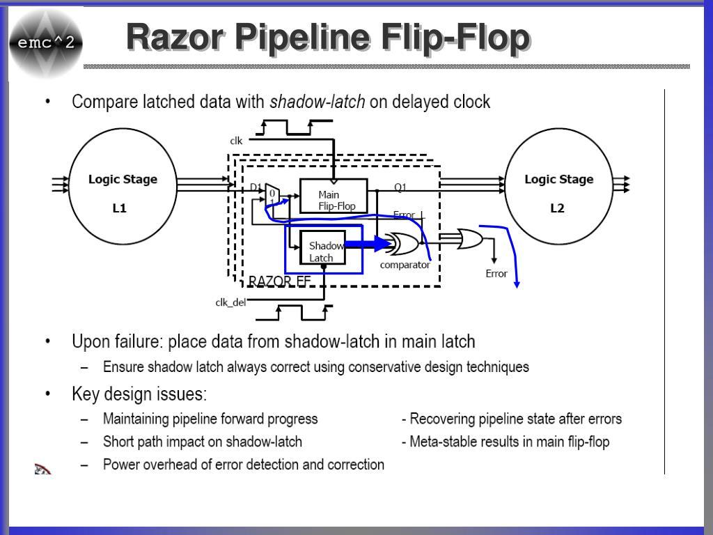 Razor Pipeline Flip-Flop