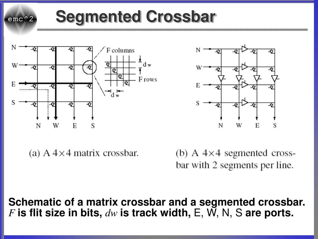 Segmented Crossbar