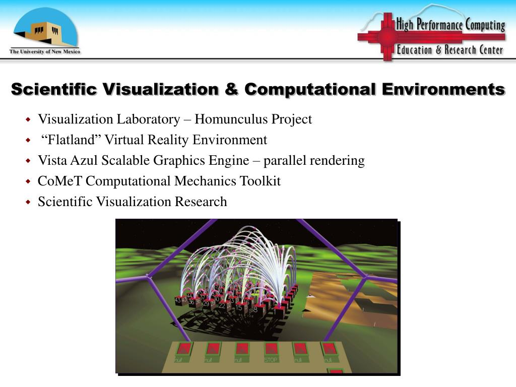 Scientific Visualization & Computational Environments
